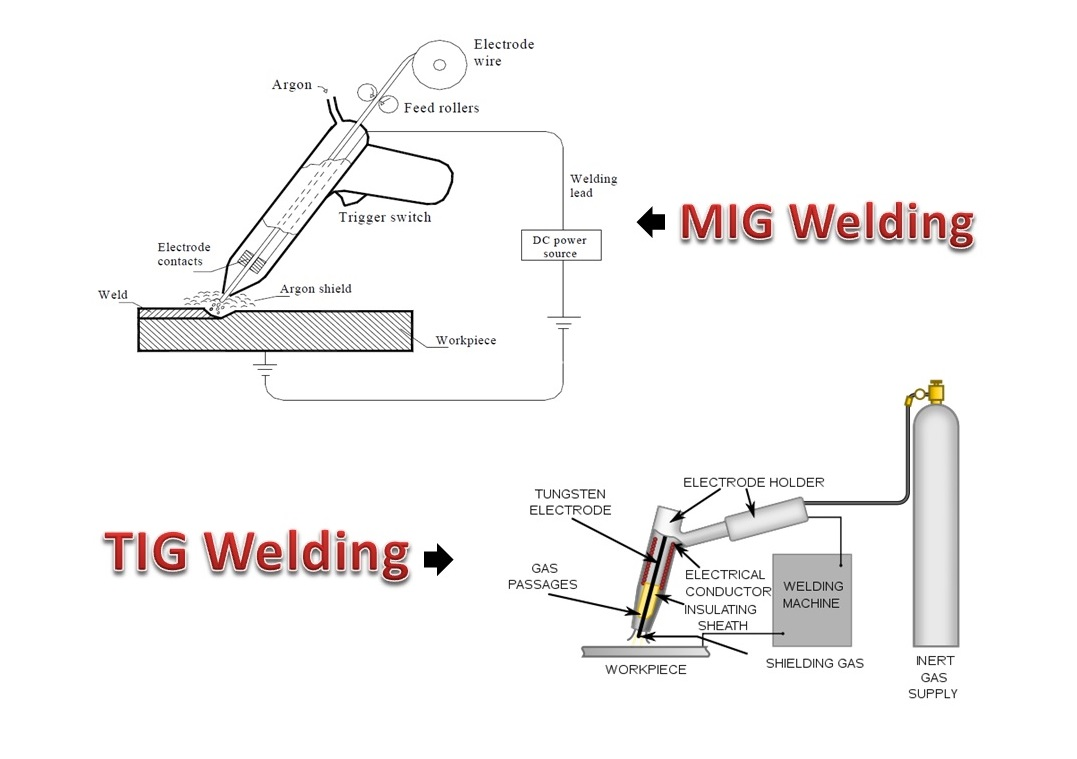 MIG and TIG Welding Comparison - CTC Fabricators LLC